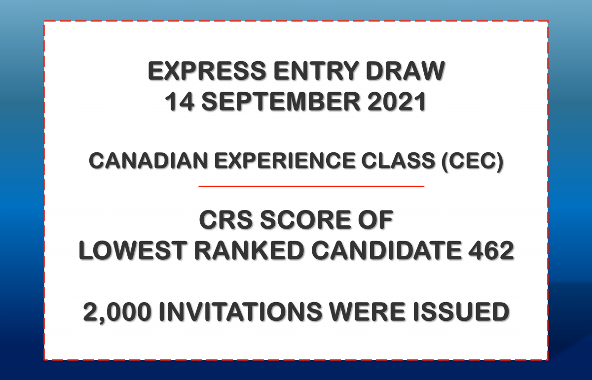 Canada Express Entry Draw – September 14, 2021 – Lowest CRS 462- Canadian Experience Class – 2000 Invitations issued